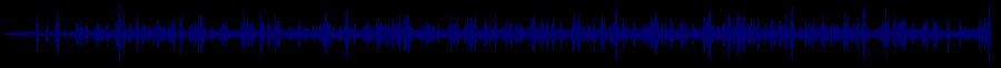 waveform of track #82121